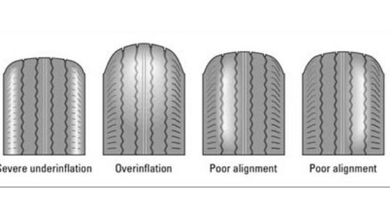 タイヤの糸が均一に見える