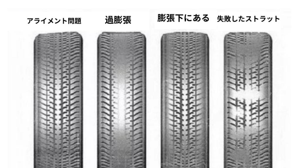 タイヤ損傷の主な原因