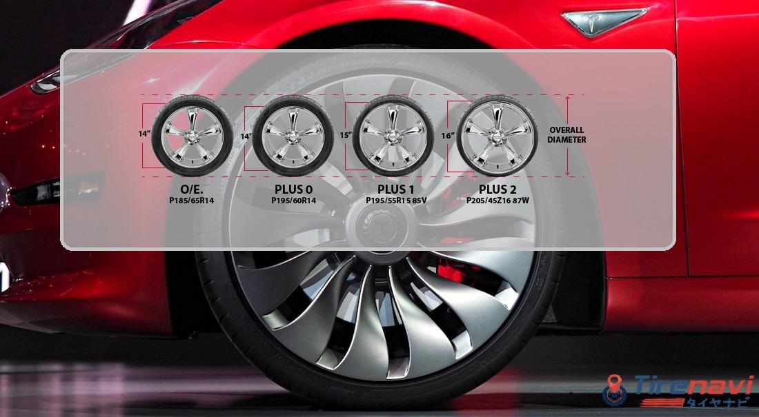 タイヤの交換, タイヤ交換, タイヤサイズ, タイヤ, ホイールサイズ, ホイールの交換